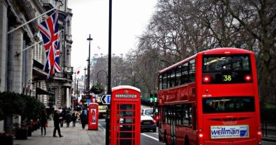 Boutique Hotels in London