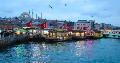 Turkey Money Exchange